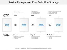 Service Management Plan Build Run Strategy