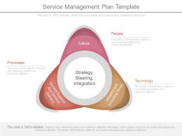 Service Management Plan Template Powerpoint Shapes