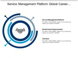 Service Management Platform Global Career Opportunities Private Financial Investigations Cpb
