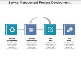 Service Management Process Development Multichannel Supply Chain Retail Management Cpb