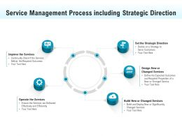 Service Management Process Including Strategic Direction
