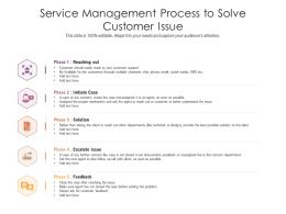 Service Management Process To Solve Customer Issue