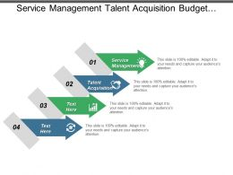 Service Management Talent Acquisition Budget Planning Human Capital Management Cpb