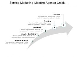 Service Marketing Meeting Agenda Credit Management Stress Management Cpb