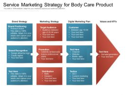 Service Marketing Strategy For Body Care Product