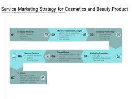 Service Marketing Strategy For Cosmetics And Beauty Product