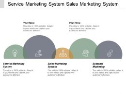 Service Marketing System Sales Marketing System Systems Marketing Cpb