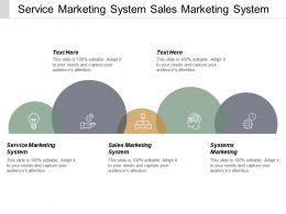 Service Marketing System Sales Marketing System Systems Marketing Cpb
