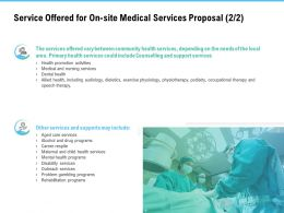 Service Offered For On Site Medical Services Proposal Ppt Powerpoint Shapes