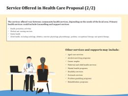 Service Offered In Health Care Proposal Support Ppt Ideas