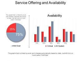 Service Offering And Availability Powerpoint Show