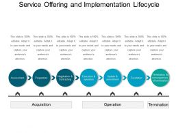 Service Offering And Implementation Lifecycle Ppt Slide Themes
