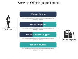 service_offering_and_levels_powerpoint_slide_deck_Slide01