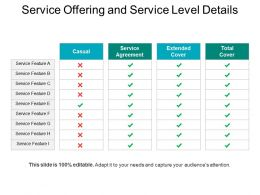 Service Offering And Service Level Details Powerpoint Slide Images