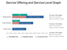 Service Offering And Service Level Graph Powerpoint Slides