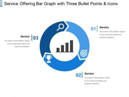 Service Offering Bar Graph With Three Bullet Points And Icons