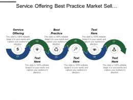 Service Offering Best Practice Market Sell Communication Channel