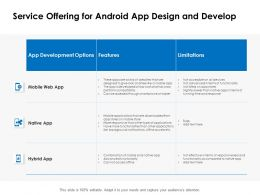 Service Offering For Android App Design And Develop Ppt Powerpoint Presentation Ideas Slide