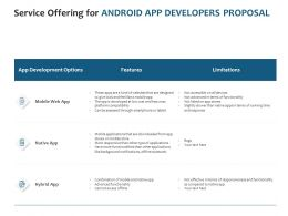 Service Offering For Android App Developers Proposal Ppt Clipart