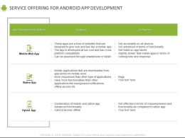 Service Offering For Android App Development Ppt Powerpoint Presentation File Portfolio