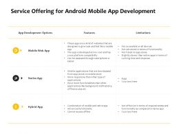 Service Offering For Android Mobile App Development Limitations Ppt Powerpoint Presentation Styles Themes