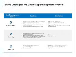 Service Offering For IOS Mobile App Development Proposal Ppt Template Guidelines