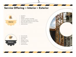 Service Offering Interior Exterior Ppt Powerpoint Presentation Pictures Images