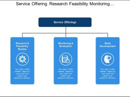 Service Offering Research Feasibility Monitoring And Evaluation Skills Development