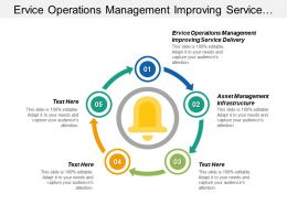 Service Operations Management Improving Service Delivery Asset Management Infrastructure Cpb