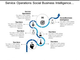 Service Operations Social Business Intelligence Organisational Network Analysis Cpb