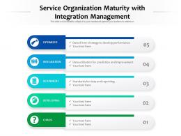 Service Organization Maturity With Integration Management