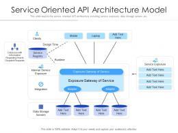 Service Oriented API Architecture Model