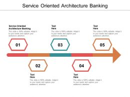 Service Oriented Architecture Banking Ppt Powerpoint Presentation Templates Cpb