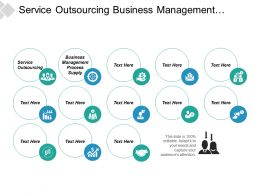 Service Outsourcing Business Management Process Supply Marketing Sales Cpb