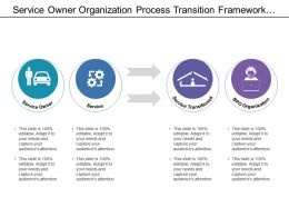 Service Owner Organization Process Transition Framework With Icons And Arrows