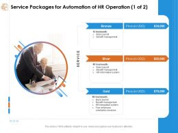 Service Packages For Automation Of Hr Operation Benefit Management Ppt Powerpoint Presentation Deck