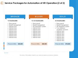 Service Packages For Automation Of Hr Operation Information System Ppt Powerpoint Presentation Tips
