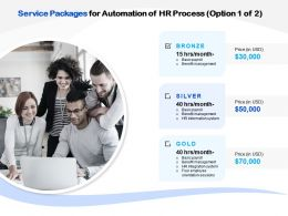 Service Packages For Automation Of HR Process R221 Ppt Powerpoint Presentation File