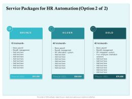 Service Packages For HR Automation Bronze Ppt Powerpoint Presentation Slides Template