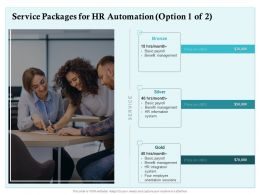 Service Packages For HR Automation Ppt Powerpoint Presentation Infographic Template Aids