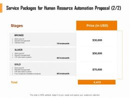 Service Packages For Human Resource Automation Proposal Management Ppt Slides