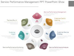 Service Performance Management Ppt Powerpoint Show
