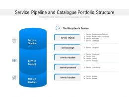 Service Pipeline And Catalogue Portfolio Structure