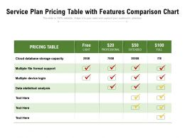 Service Plan Pricing Table With Features Comparison Chart