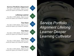 Service Portfolio Alignment Lifelong Learner Deeper Learning Cultivator