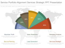 Service Portfolio Alignment Services Strategic Ppt Presentation
