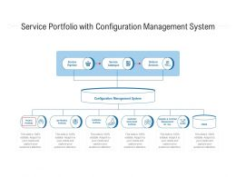 Service Portfolio With Configuration Management System