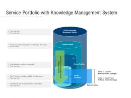 Service Portfolio With Knowledge Management System