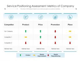 Service Positioning Assessment Metrics Of Company