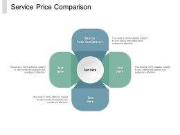 Service Price Comparison Ppt Powerpoint Presentation Professional Outline Cpb